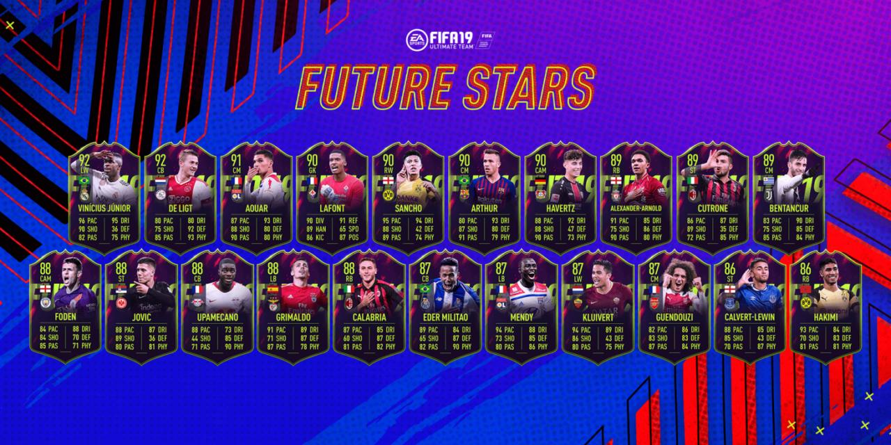"""FUT 19: Karty """"Przyszłych gwiazd"""" już w grze"""